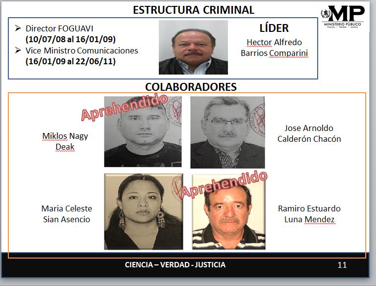 Entre las tres capturas pendientes se encuentra el ex viceministro de Comunicaciones, Héctor Alfredo Barrios Comparini