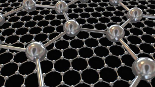 El nuevo material fue creado a partir de grafeno. (THINKSTOCK)