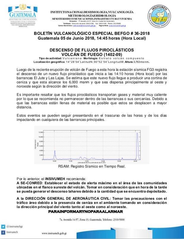 Este fue el reporte que el Insivumeh dio sobre el nuevo descenso de material piroclástico. (Foto Prensa Libre: Insivumeh)