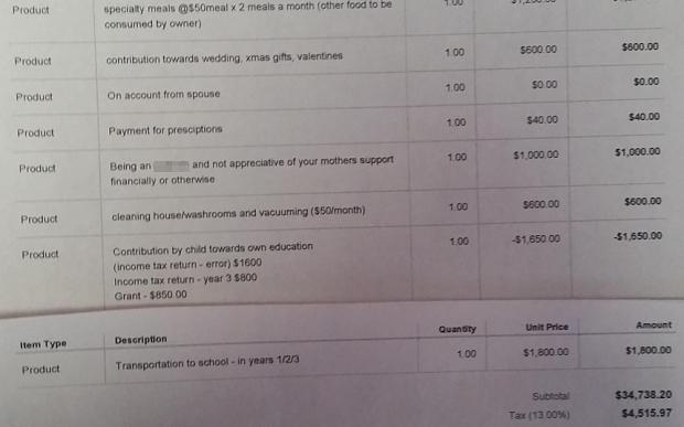 Este es el detalle de la factura de la madre que demandaba más gratitud y consideración. (Foto Prensa Libre: Hemeroteca PL)