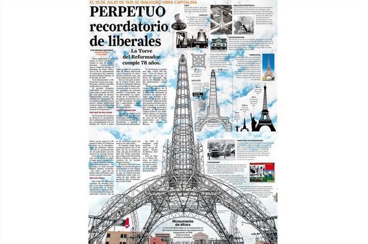 Fotoarte sobre celebración de los 82 años de la Torre del Reformador, la cual es una copia lejana de la Torre  Eiffel de París, Francia, (Foto: Hemeroteca PL)
