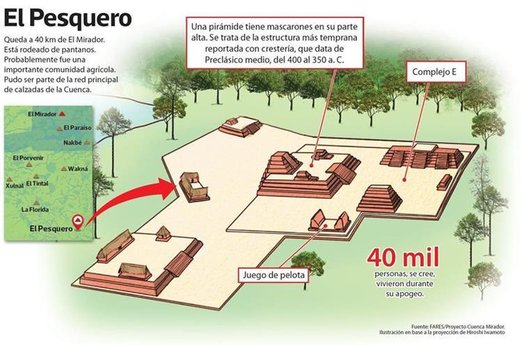 Ilustración de Kevin Ramírez, en base a la proyección de Hiroshi Iwamoto / Fares  y Proyecto Cuenca Mirador.