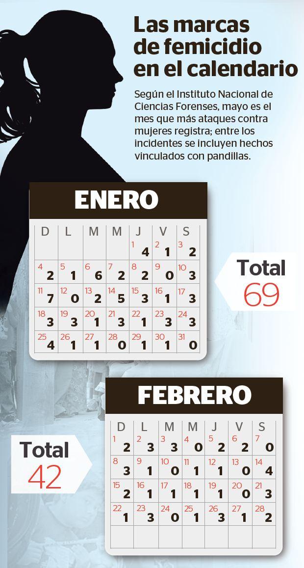 Para ver el detalle completo de las muertes violentas de mujeres le invitamos a leer la edición impresa de Prensa Libre.