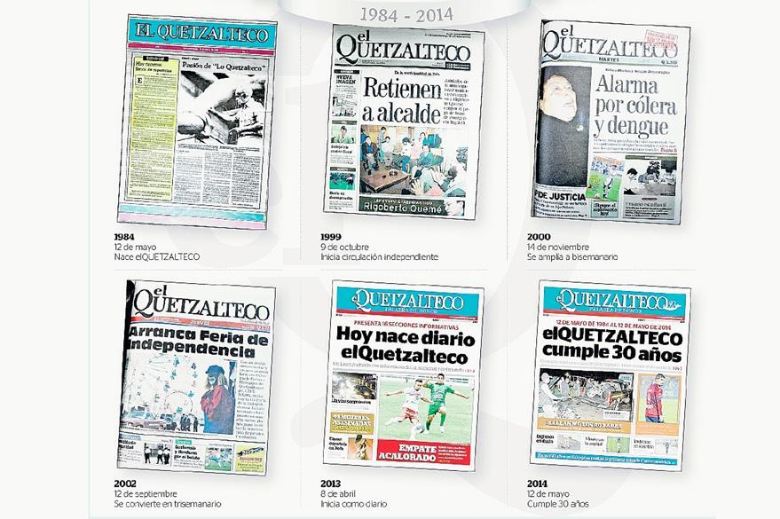 Portadas que marcan la evolución de elQuetzalteco en 30 años (Foto: Hemeroteca PL)