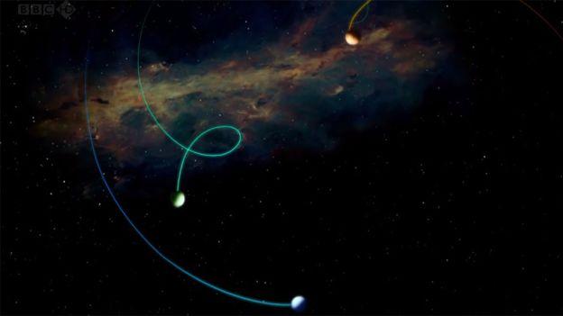 Los antiguos griegos sabían mucho de los cuerpos celestiales, por complicadas que fueran sus órbitas.