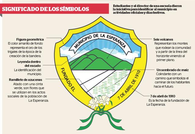 Escudo del municipio de La Esperanza, Quetzaltenango. (Ilustración: elQuetzalteco)