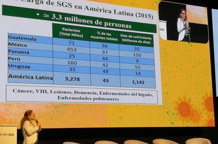 La médica Felicia Marie Knaul presentó un informe de la Comisión Lancet sobre el acceso de cuidados paliativos en Latinoamérica. (Foto Prensa Libre: Ana Lucía Ola)