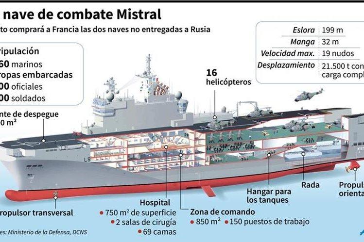 <em>&nbsp;Los buques clase Mistral pueden transportar 16 helicópteros de combate, 700 soldados y hasta 50 vehículos blindados. </em>