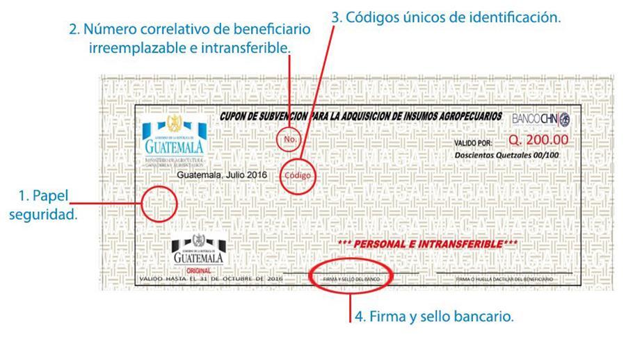 modelo del cupón para la adquisición de insumos agrícolas que entregará el Maga. (Foto Prensa Libre: Cortesía Maga)