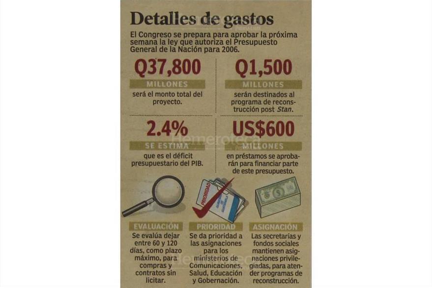 Detalles del Presupuesto de 2006. (Foto: Hemeroteca PL)