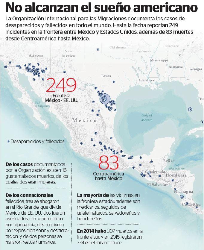 (Infografía Prensa Libre: Hemeroteca PL)