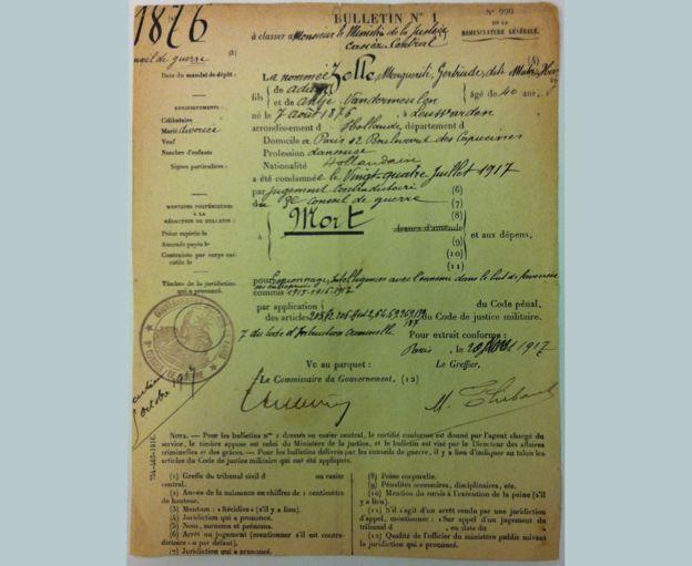 La notificación de la condena a muerte de Mata Hari. MUSEO DE FRIES, LEEUWARDEN