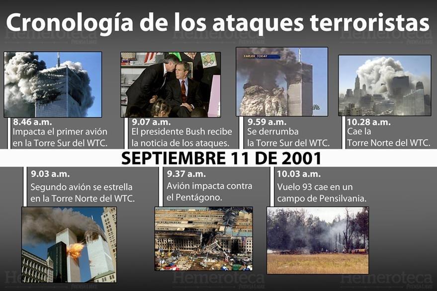 Línea de tiempo de los ataques terroristas del 11 de septiembre de 2001 (Infografía: Hugo Cuyán Vásquez)