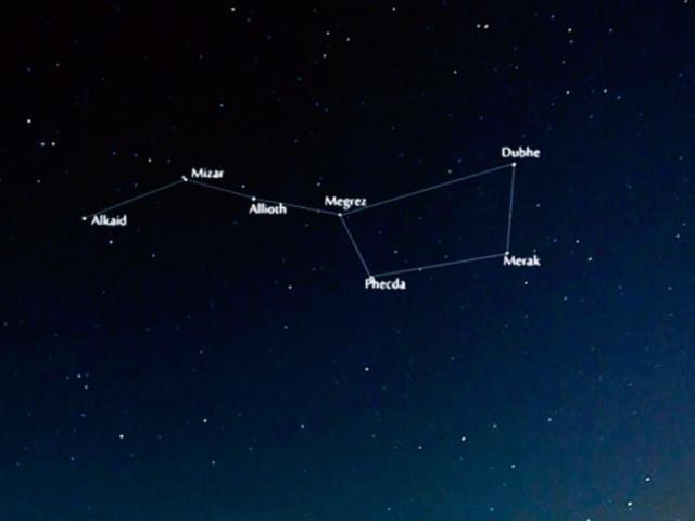 Constelación Osa Mayor.