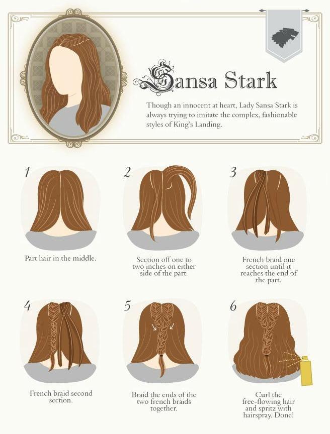 Para recrear a Sansa Stark puedes replicar su peinado, aquí una guía para hacerlo. (Foto Prensa Libre: Tumblr).