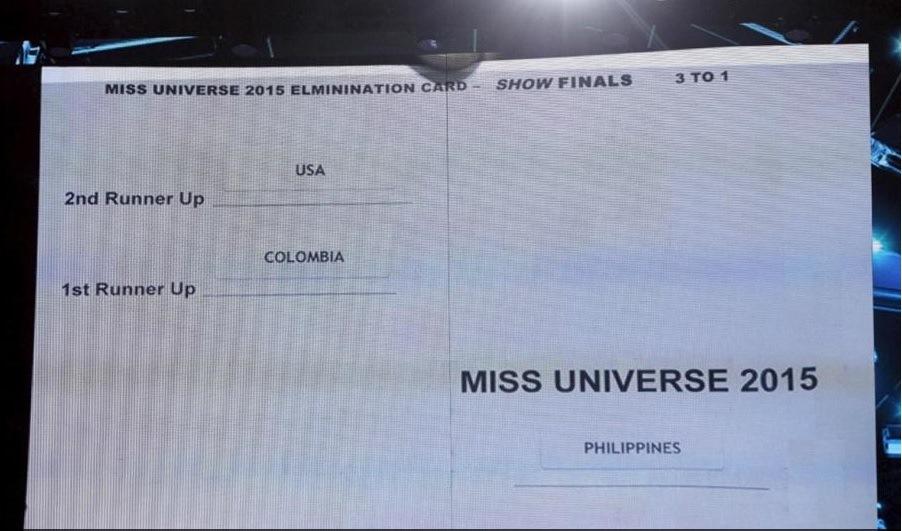 Esta es la tarjeta con los resultados finales. (Foto Prensa Libre: Hemeroteca PL)