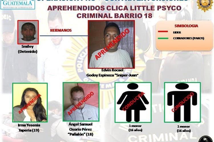 Hermano del Smiley y otros supuestos integrantes de la estructura de extorsionadores fueron capturados por la PNC. (Foto Prensa Libre: PNC)