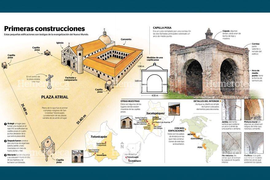 De esta forma era construida una plaza atrial, primeras edificaciones para la evangelización en el Nuevo Mundo. (Foto: Hemeroteca PL)