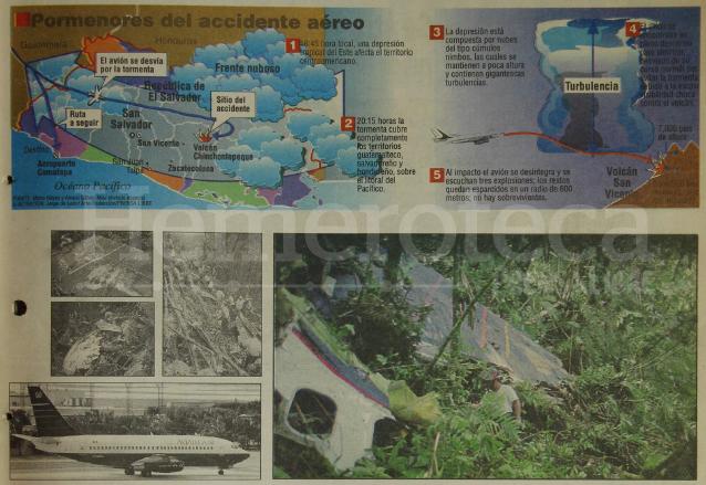 Infografía que ilustra la secuencia del accidente aéreo y los restos de la nave de Aviateca. (Foto: Hemeroteca PL)