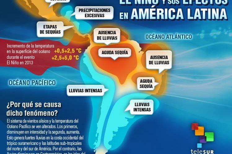 En El Salvador, Guatemala y Honduras, se ha acentuado la crisis por la sequía.