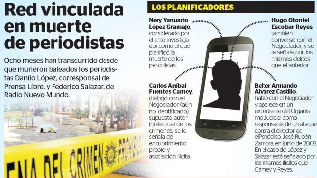 Todos los señalados se comunicaron con el posible autor intelectual. (Fotoarte Prensa Libre)