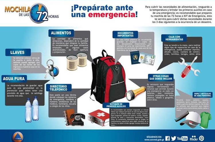 La mochila está diseñada para durar 3 días en caso de un desastre o emergencia. (Foto Prensa Libre: CONRED).