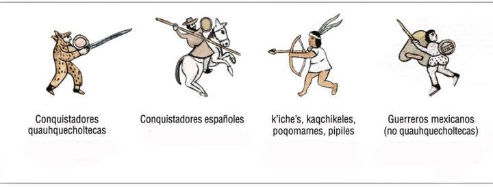 """Pictogramas del """"Lienzo de Quauhquechollan"""". (Fotos: Universidad Francisco Marroquín)."""
