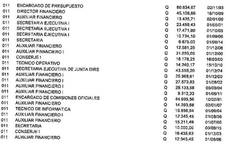 Congreso de la rep blica publica lista de empleados for Lista de empresas en lima