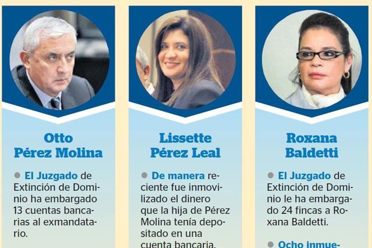 La Fiscalía indaga sobre el origen de dinero y propiedades exbinomio presidencial Pérez Molina y Baldetti Elías. (Fotoarte: Prensa Libre)