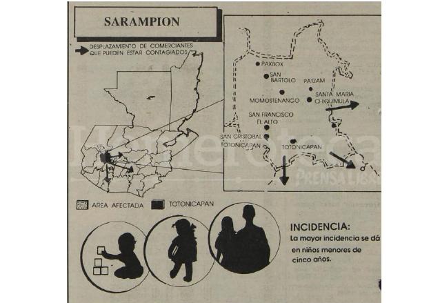 Mapa que ilustra la propagación del sarampión en el departamento de Totonicapán en 1990. (Foto: Hemeroteca PL)