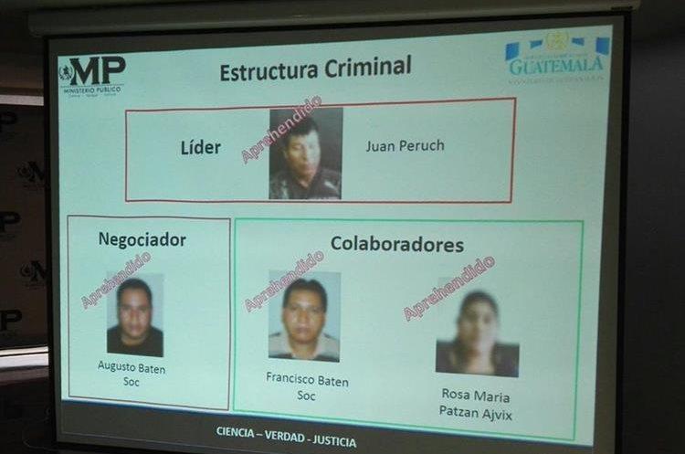 """Así estaba integrada la estructura criminal denominada """"Pecado"""". (Foto Prensa Libre: Henry Pocasangre)."""