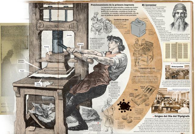 Detalle de un grabado del siglo XV sobre el trabajo de impresión. (Foto: Hemeroteca PL)