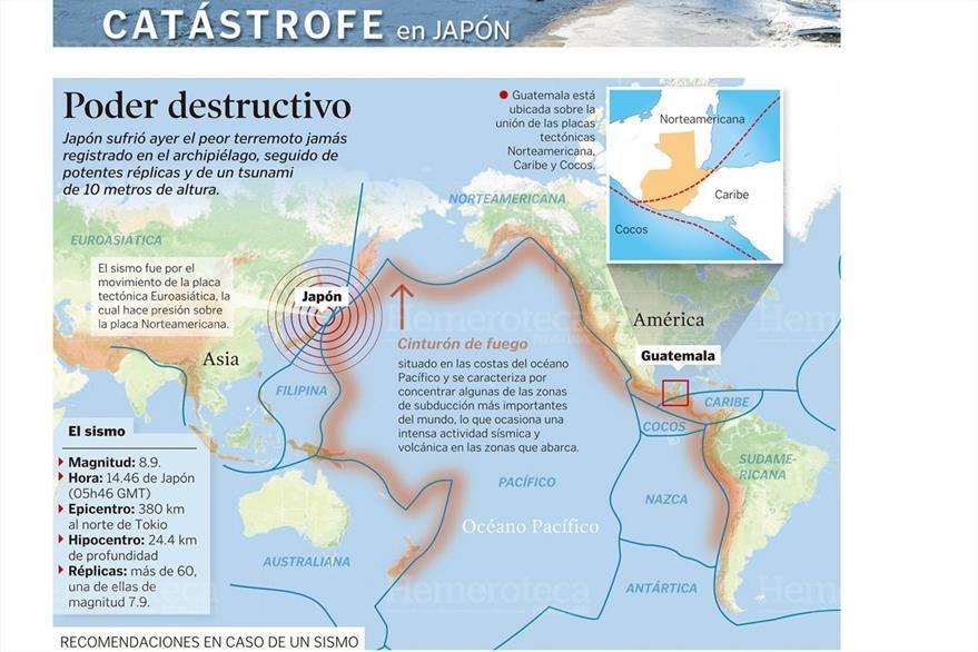 Infografía sobre el poder destructivo de terremoto que destruyo Japón. 12/03/2011. (Foto: Hemeroteca PL)