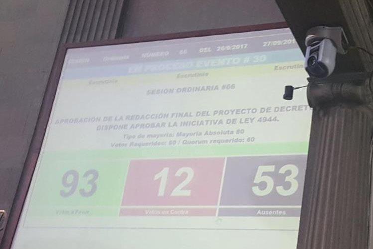 La nueva Ley de Alimentación Escolar logró ser aprobada por 93 votos. (Foto Prensa Libre: Jessica Gramajo)