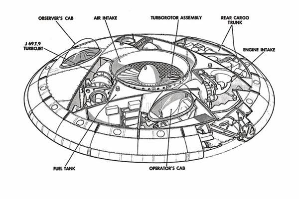 Estructura del platilo volador: (Foto Prensa Libre: Hemeroteca)