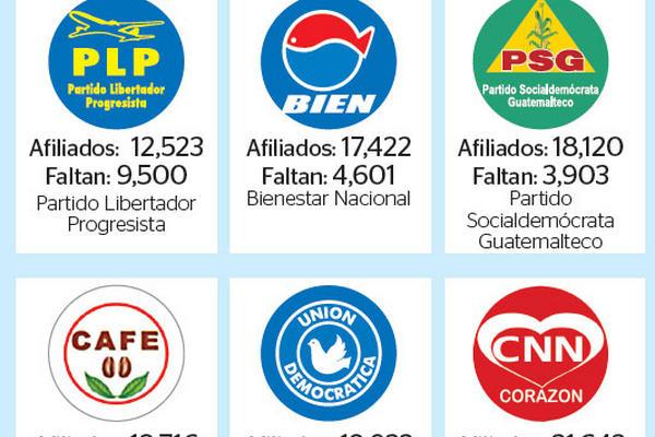 <p>Seis agrupaciones no suman los 22 mil 23 afiliados que establece la Ley Electoral. (Infografía Prensa Libre: Astrid Méndez)<br></p>