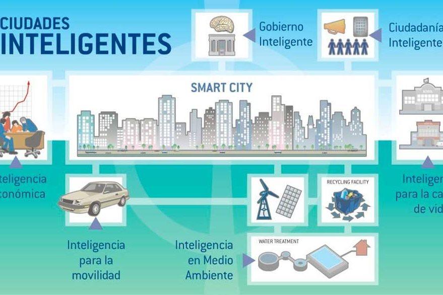 (Foto Prensa Libre: www.bucaramanga.gov.co)