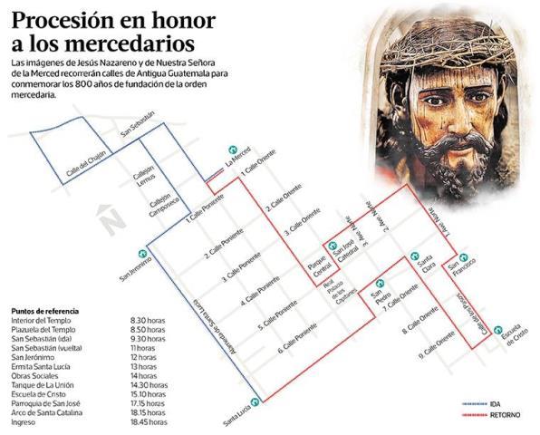 Recorrido de la procesión de las imágenes de Jesús Nazareno y de Nuestra Señora de La Merced. (Imagen: Prensa Libre).