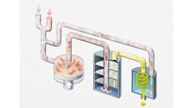 Ilustración de la reacción catalítica del hidrógeno puro con el nitrógeno puro para formar amoníaco líquido en el proceso Haber-Bosch. THINKSTOCK