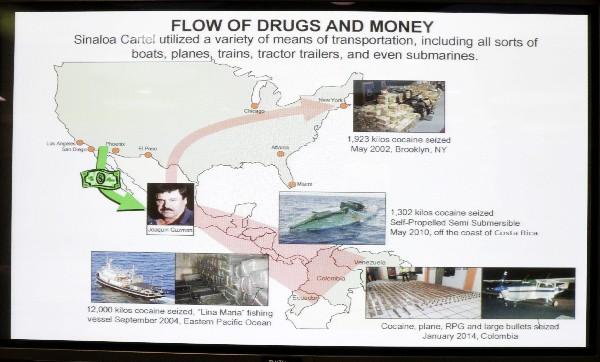 Corte Federal de Nueva York muestra el proceso de las operaciones del Chapo Guzmán.(EFE).
