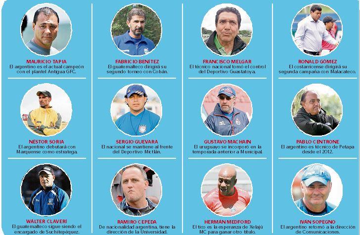 Estos son los técnicos extranjeros que actualmente dirigen equipos de la Liga Nacional. (Foto Prensa Libre: TodoDeportes)