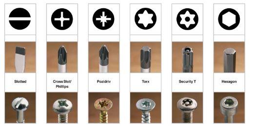 """Las cabezas  especiales  suelen requerir de desarmadores provistos de puntas intercambiables. Entre estos, los que mayor utilidad pueden tener en el hogar son los """"Allen"""", que tienen un orificio hexagonal de tamaño variable."""