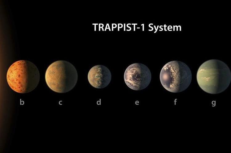 Ilustración de la NASA que muestra el sistema planetario descubierto recientemente. (Foto: Hemeroteca PL)