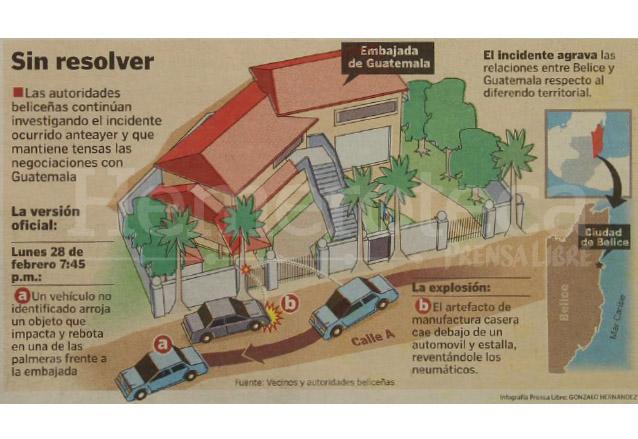 Infografía que ilustra el ataque con bomba en las proximidades de la embajada de Guatemala en Belice. (Foto: Hemeroteca PL)