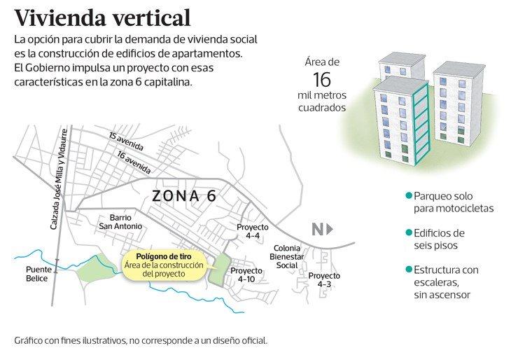 El complejo residencial se construiría en el polígono de tiro de la PNC en la zona 6 capitalina. (Foto Prensa Libre: Esteban Arreola)