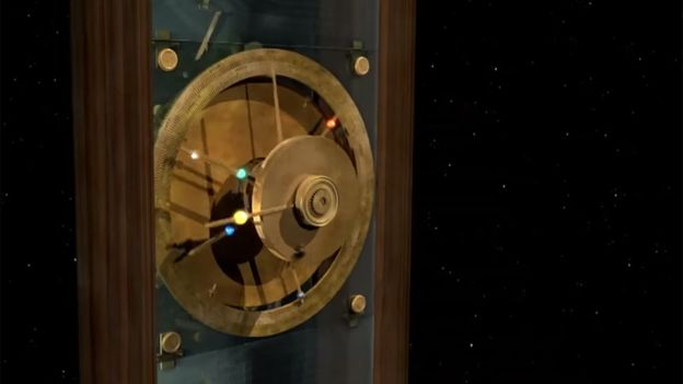 El movimiento de los cinco planetas que se podían observar a simple vista: Mercurio, Venus, Marte, Júpiter y Saturno.