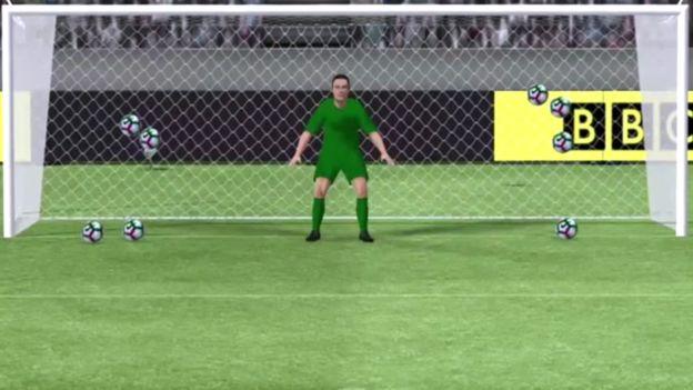 Las zonas resaltadas en la esquinas de la portería es donde el jugador debería colocar el balón para evitar que el portero pueda detenerlo. (BBC Sport)