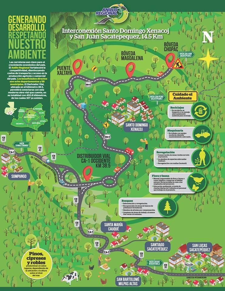 Afiche que resumen el proyecto entre Santo Domingo Xenacoj, Sacatepéquez, y San Juan Sacatepéquez, Guatemala. (Foto Prensa Libre: Cortesía)